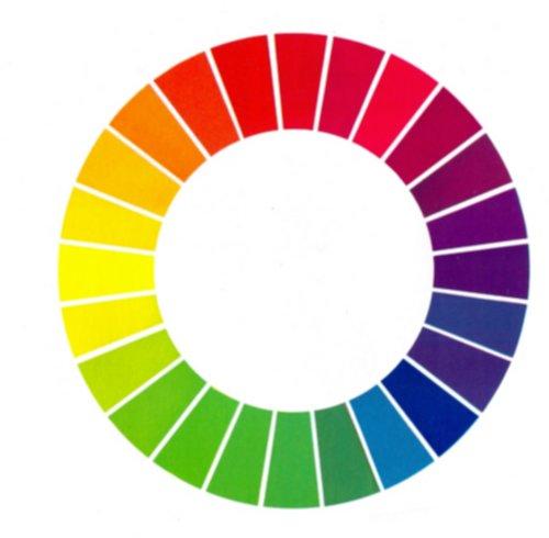 Kleurencirkel Haarkleuren